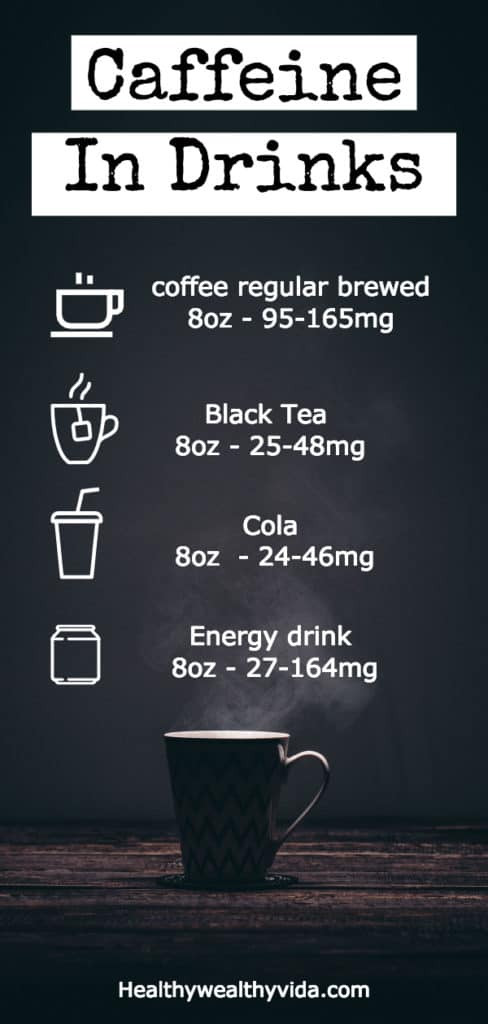 How Much Caffeine Is In Your Drink